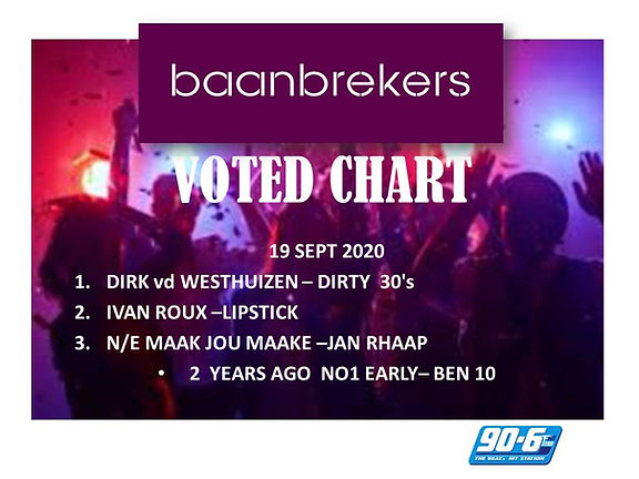 BAANBREKERS VOTED CHART 19 SEPT 2020 Aut