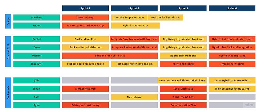 Product Roadmap.jpg