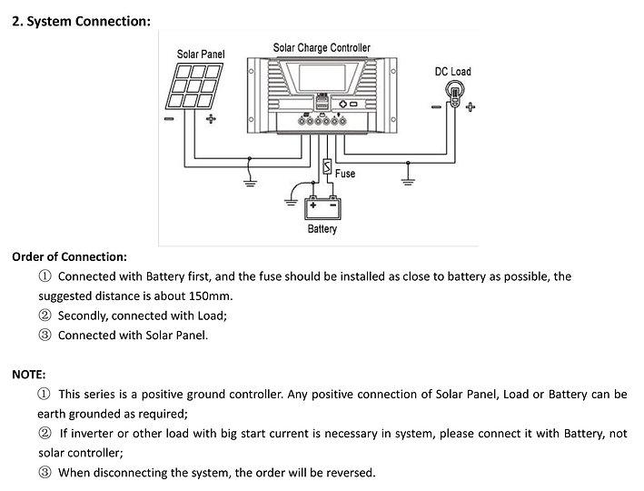 CDC-Manual-2.jpg