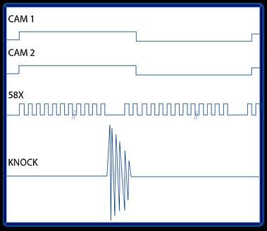 CRANK, CAM, KNOCK Signals.png