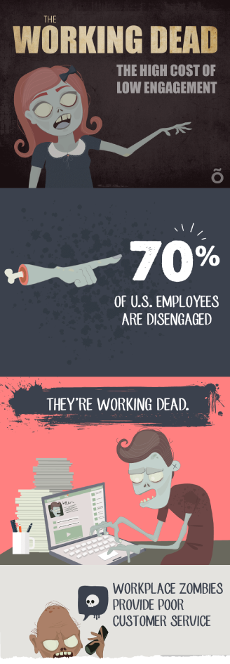 officevibe_infographics_zombie.png