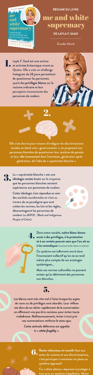 infographics-layla-f-saad.png