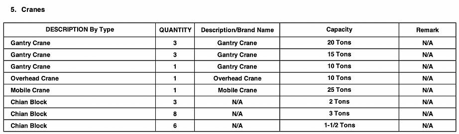 5.   Cranes.png