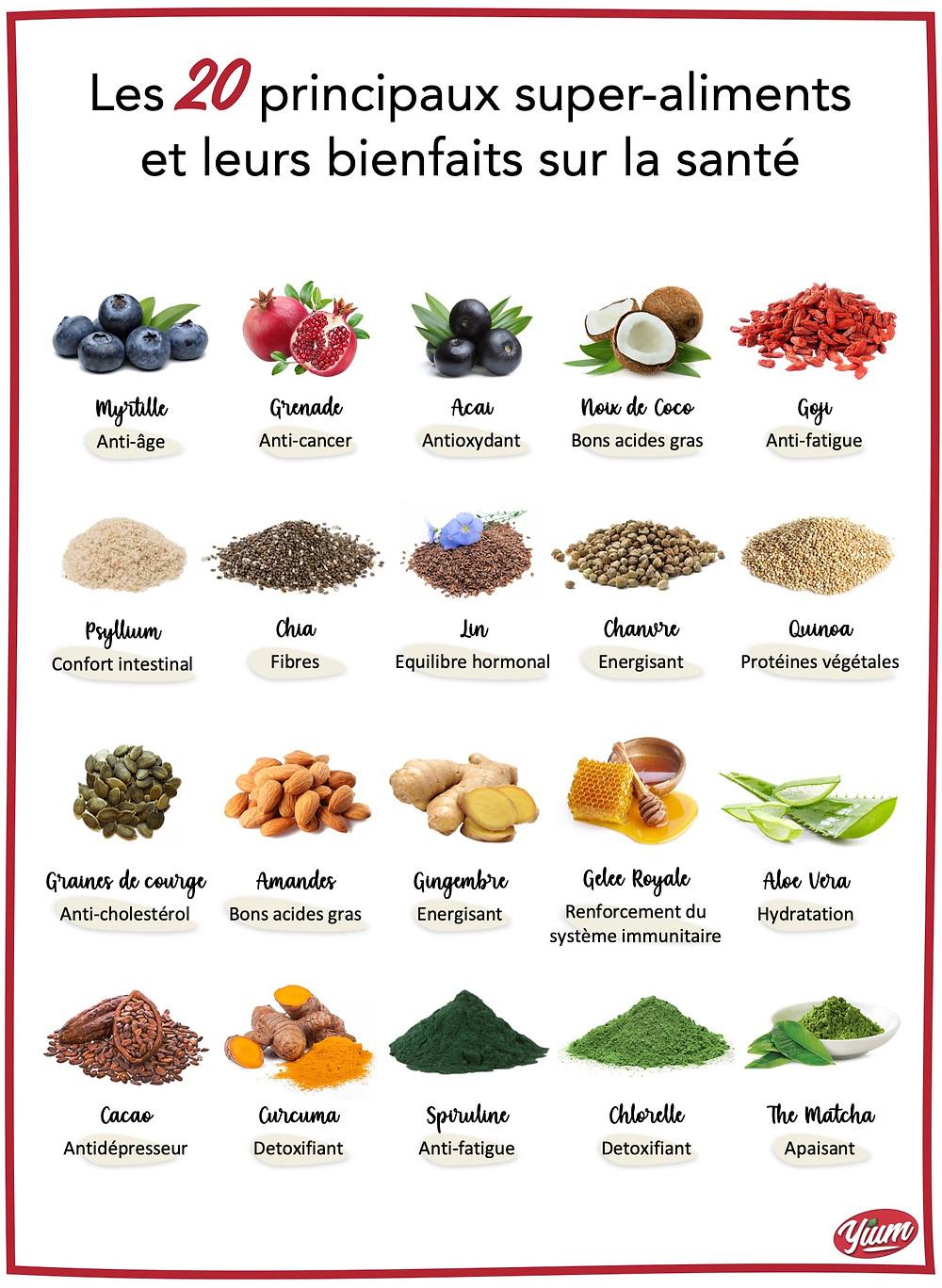 principaux super-aliments bienfaits sante