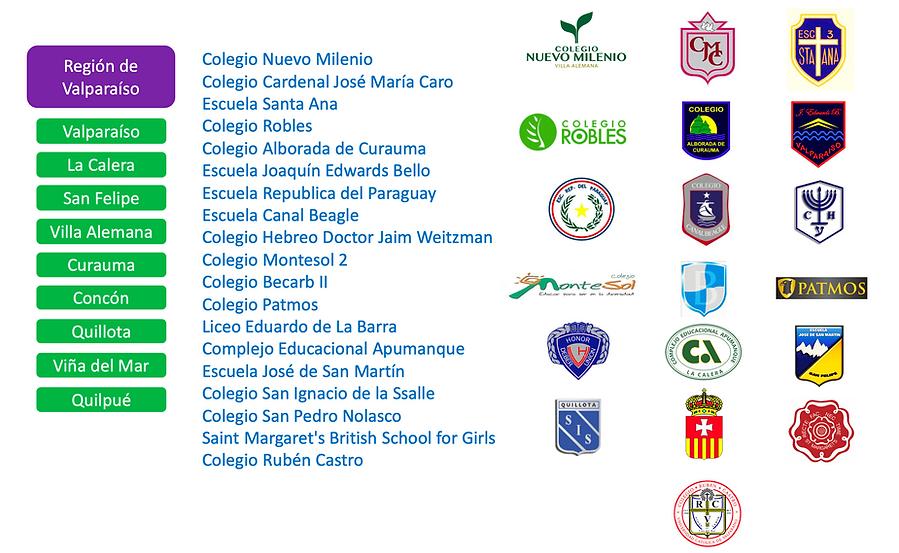 Colegios CogniAccion.png