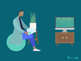 What is Neurofeedback Therapy?