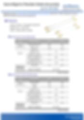 40-GHz-Semi-Rigid_02.png