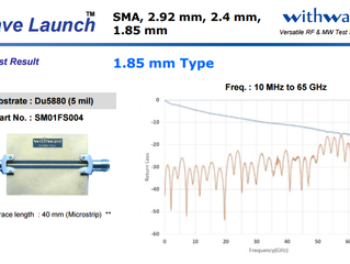 New 1.85 mm Wave Launch Connector(67 GHz)