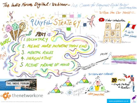The Indie Forum Digital : Webinar