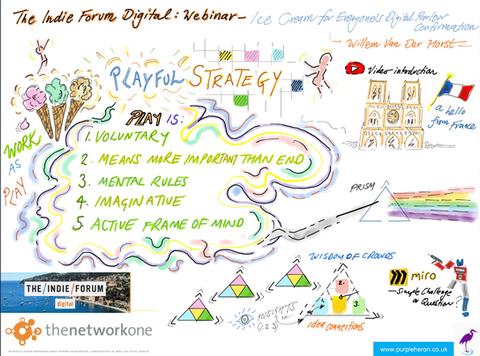 Indie Forum Digital Webinar
