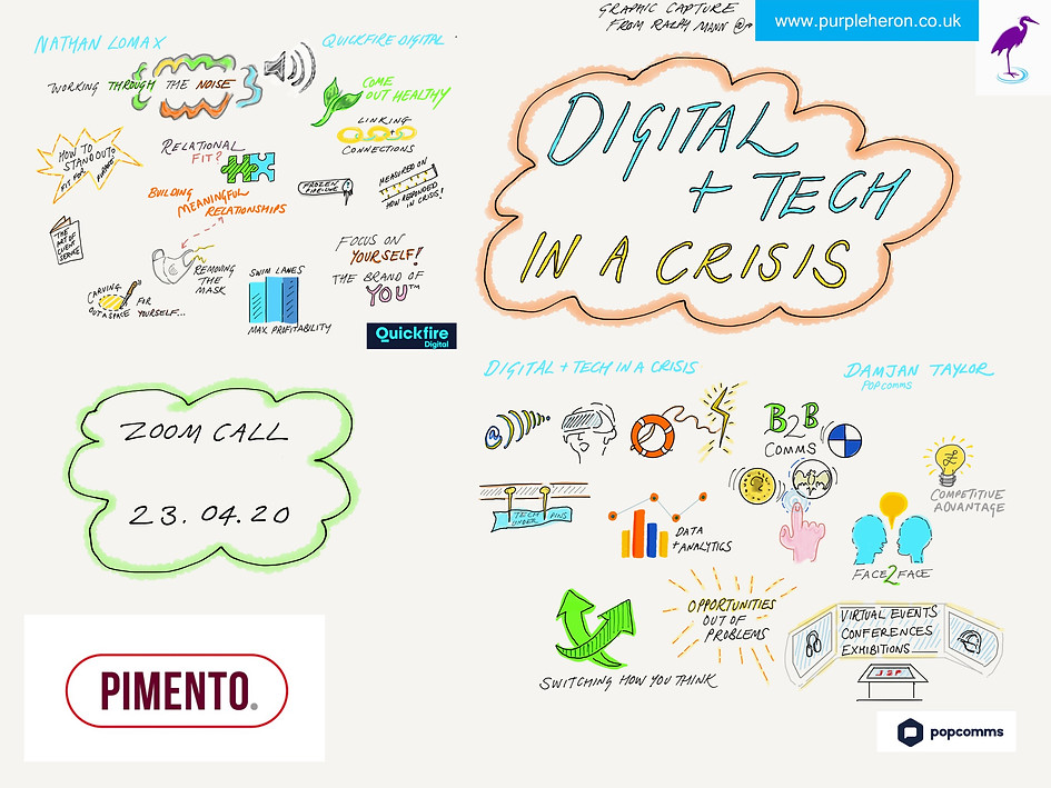 Digital and Tech in a Crisis