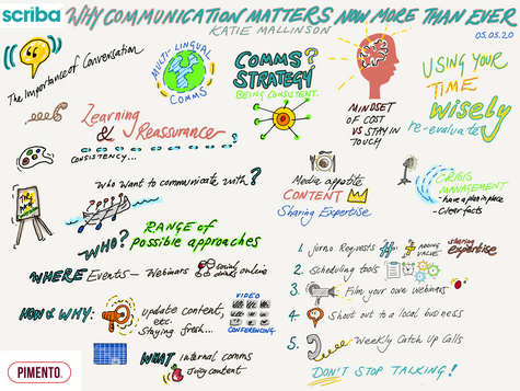 Why Communication Matters More tHan Ever, Scriba PR