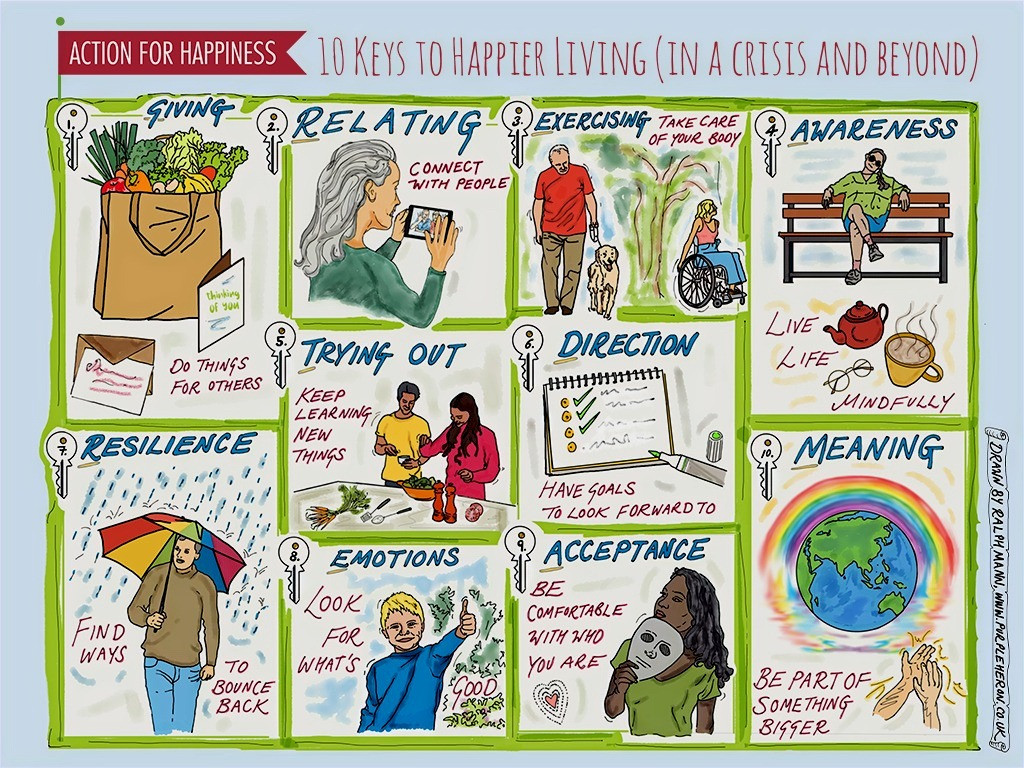 Action For Happiness, 10 Keys To Happier Living (In a Crisis and Beyond)
