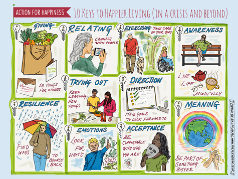Action For Happinness 10 Keys