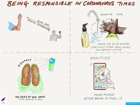 Being Responsible in Corona Virus Times