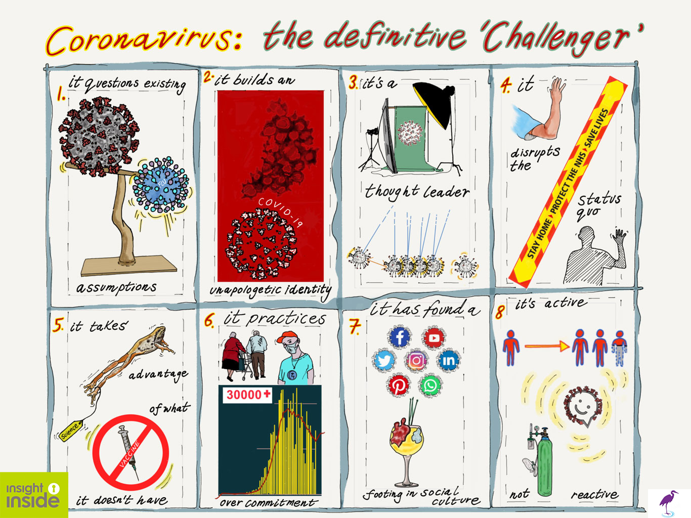 Coronavirus The definitive 'Challenger'