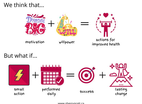 Action Begets Change (and motivation)