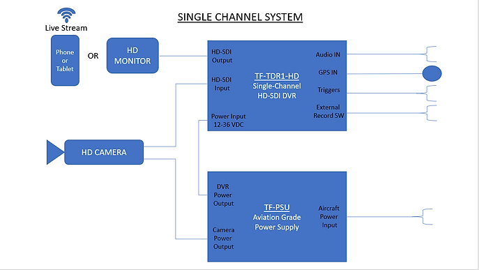 Single CH. - Diagram.PNG