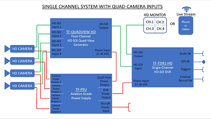 Single CH with Quad Inputs - Diagram.PNG