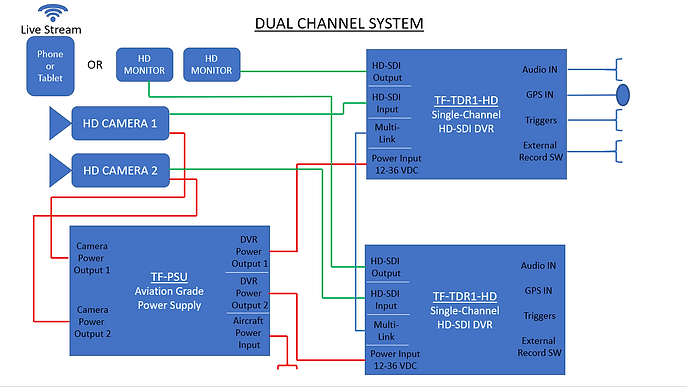 Dual CH. Diagram.PNG