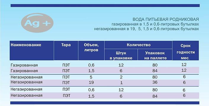 Продукция таблица1.jpg