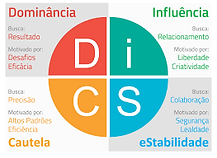 www.careercoaching.com.br
