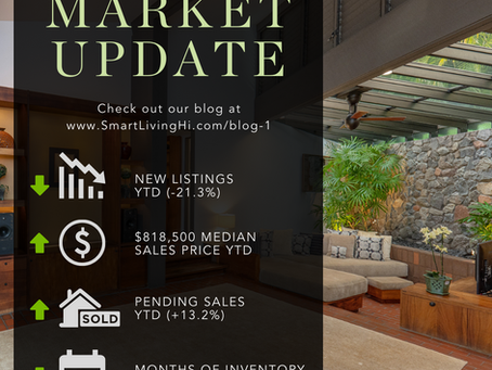 What's Up With The Condo Market? Not Everything Is Selling Like You Think...