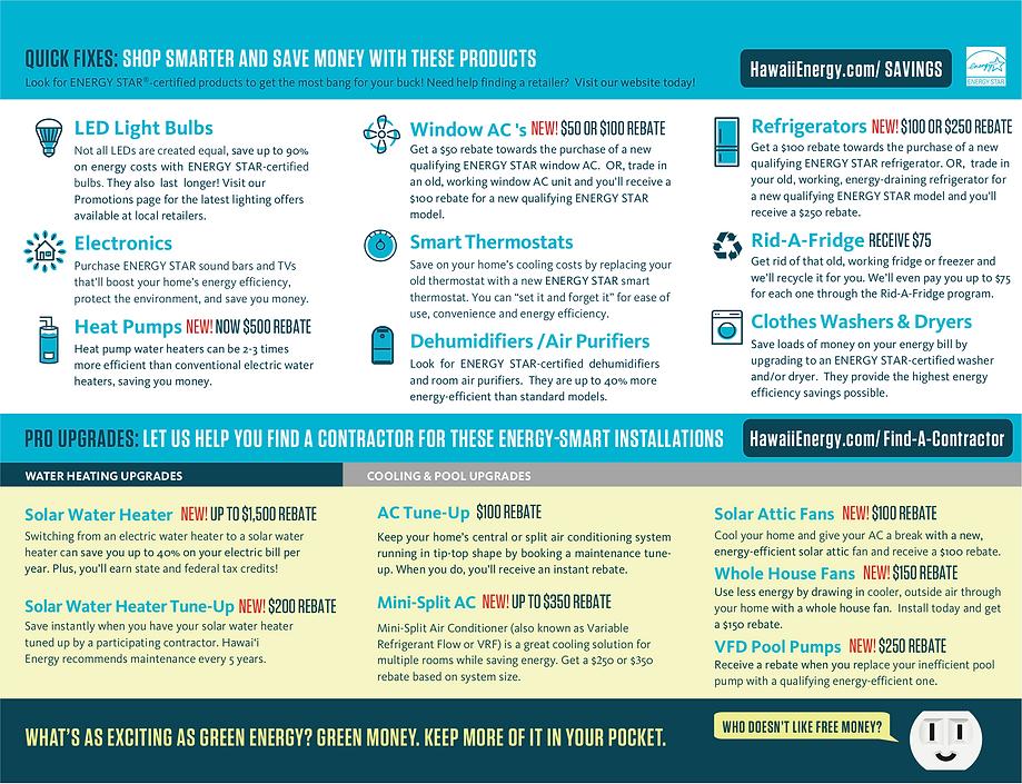 Hawaii Energy Rebate Brochure.png
