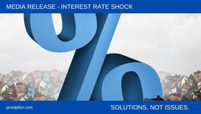 INTEREST RATE SHOCK