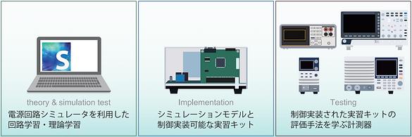 パワエレ実習システム_イメージ.PNG