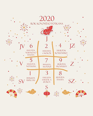 2020-potkan