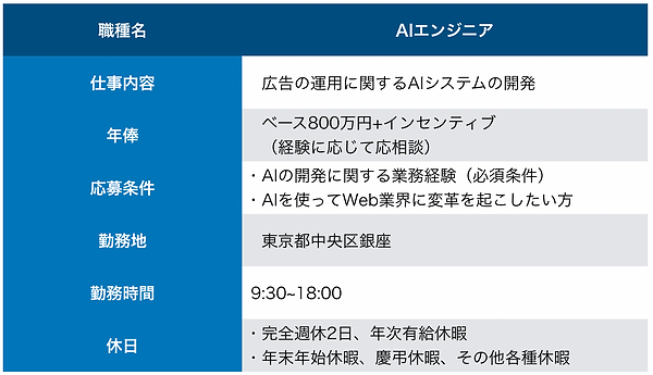 スクリーンショット 2019-10-29 16.34.42.png