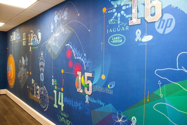 Timeline Mural