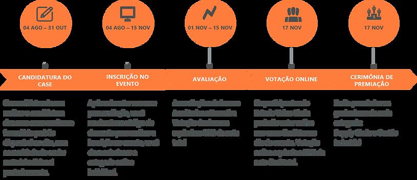 Cronograma avaliação.png