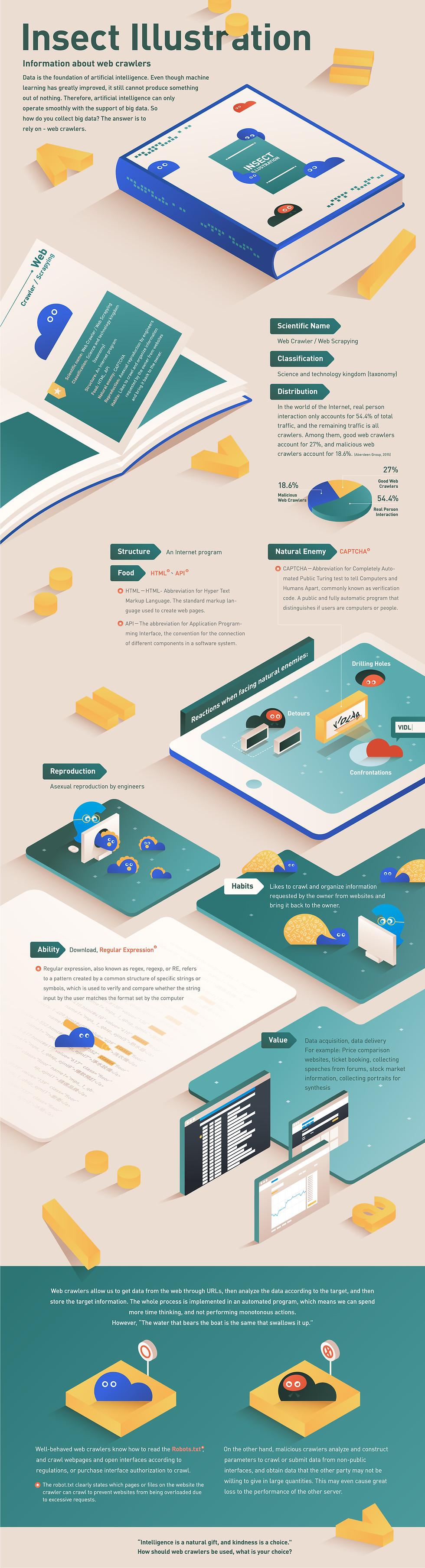 AI_infographics_昆蟲圖鑑_英文版_OL-01.jpg