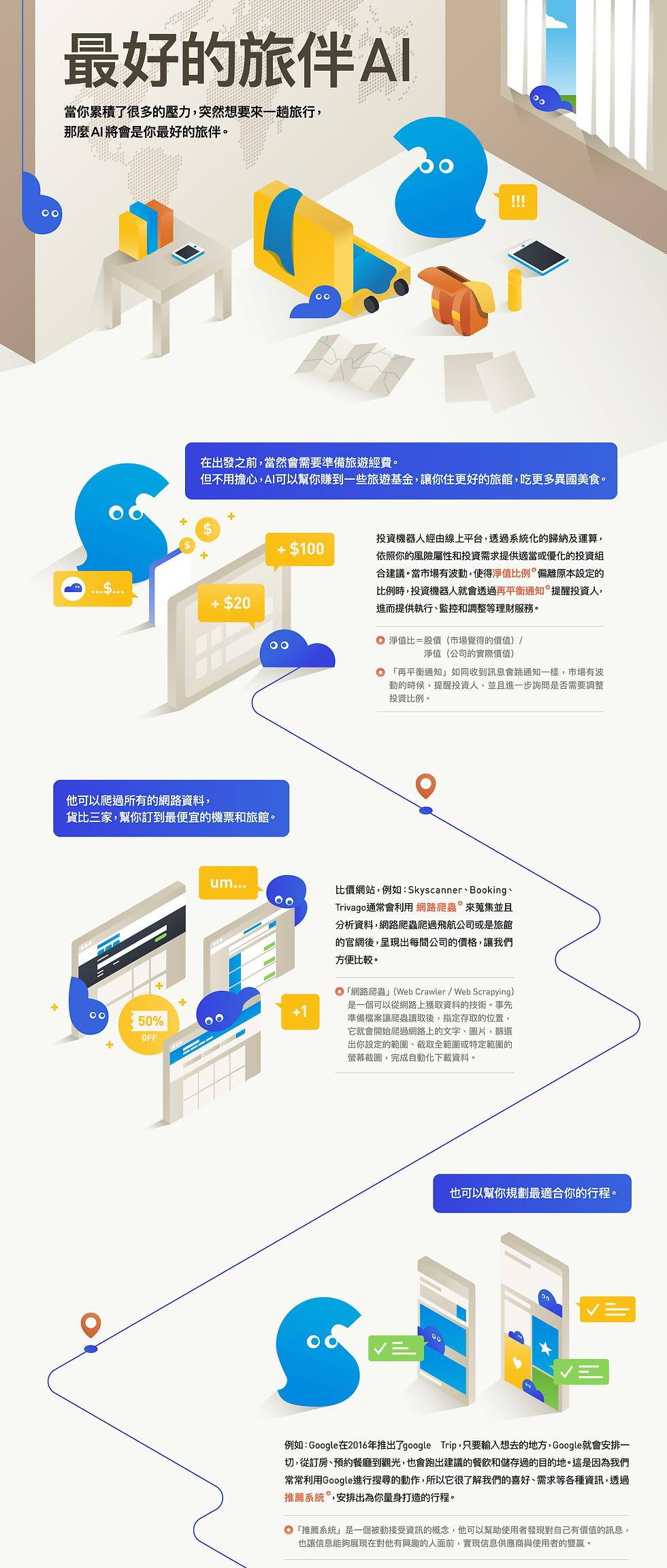 AI最好的旅伴_infographic_OL拆解-01.jpg
