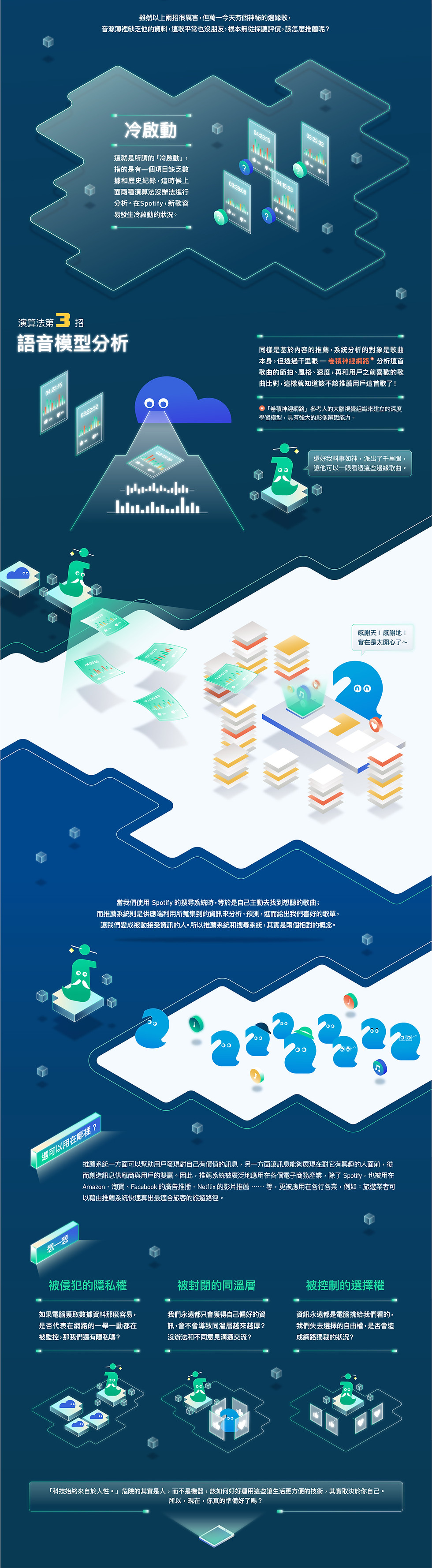 AI推薦系統篇_infographic_中文版_大字_OL-02.jpg