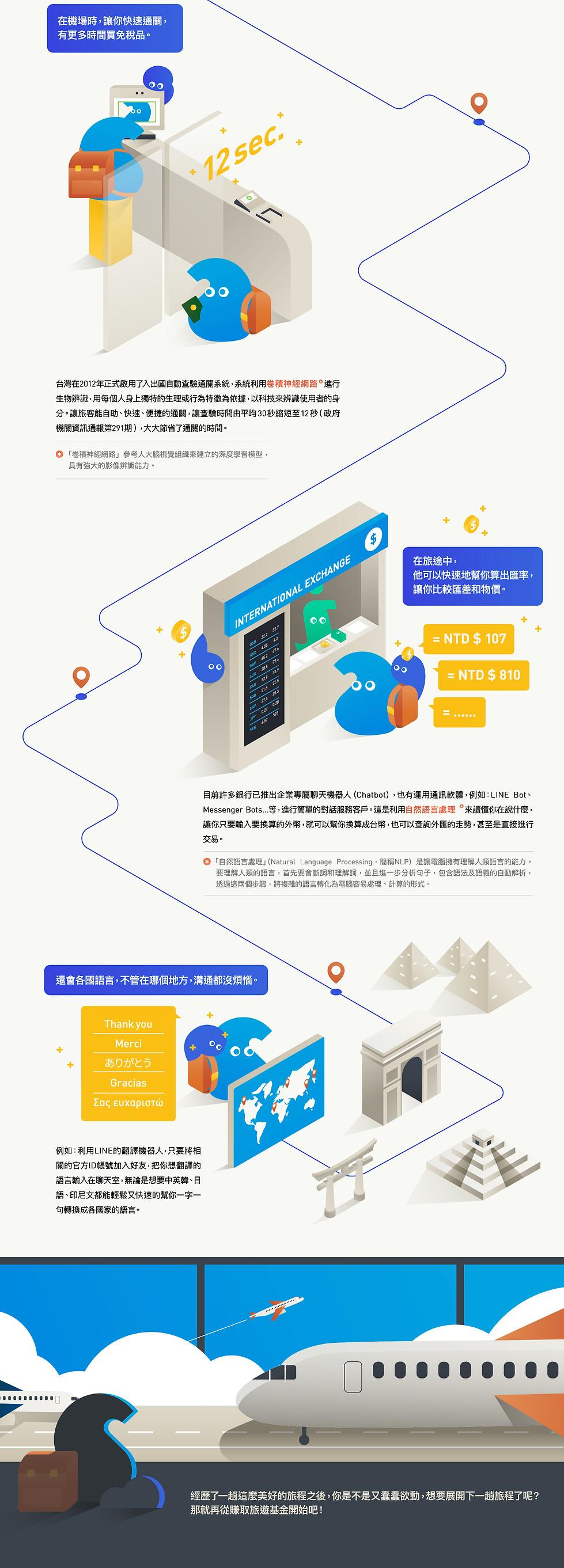 AI最好的旅伴_infographic_OL拆解-02.jpg