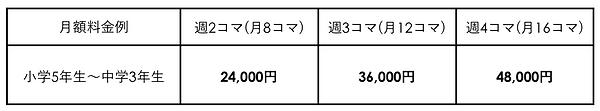 スクリーンショット 2019-07-04 13.13.55.png