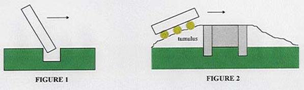 dolmens, techniques de construction des dolmens, schéma de la mise en place des dalles