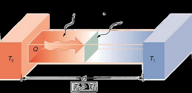 Sandviç panel ısı geçirgenliği