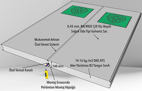 Prefabrik Ev Paneli