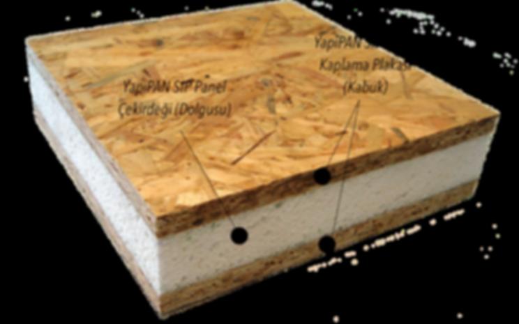 Ahşap Sandviç Panel