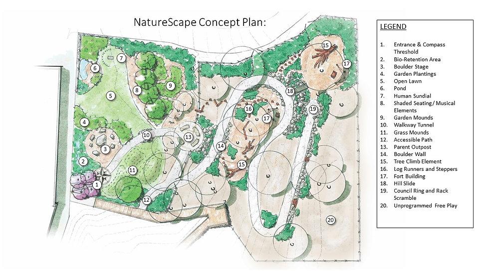 NatureScape Concept Plan.jpg
