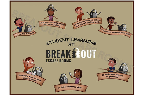 StudentLearningInfographic.jpg