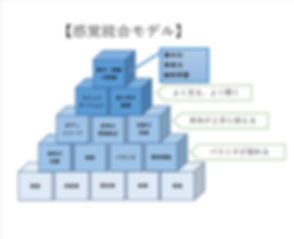 感覚統合.jpg