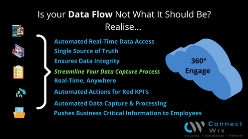 Is poor Data Flow restricting your business?
