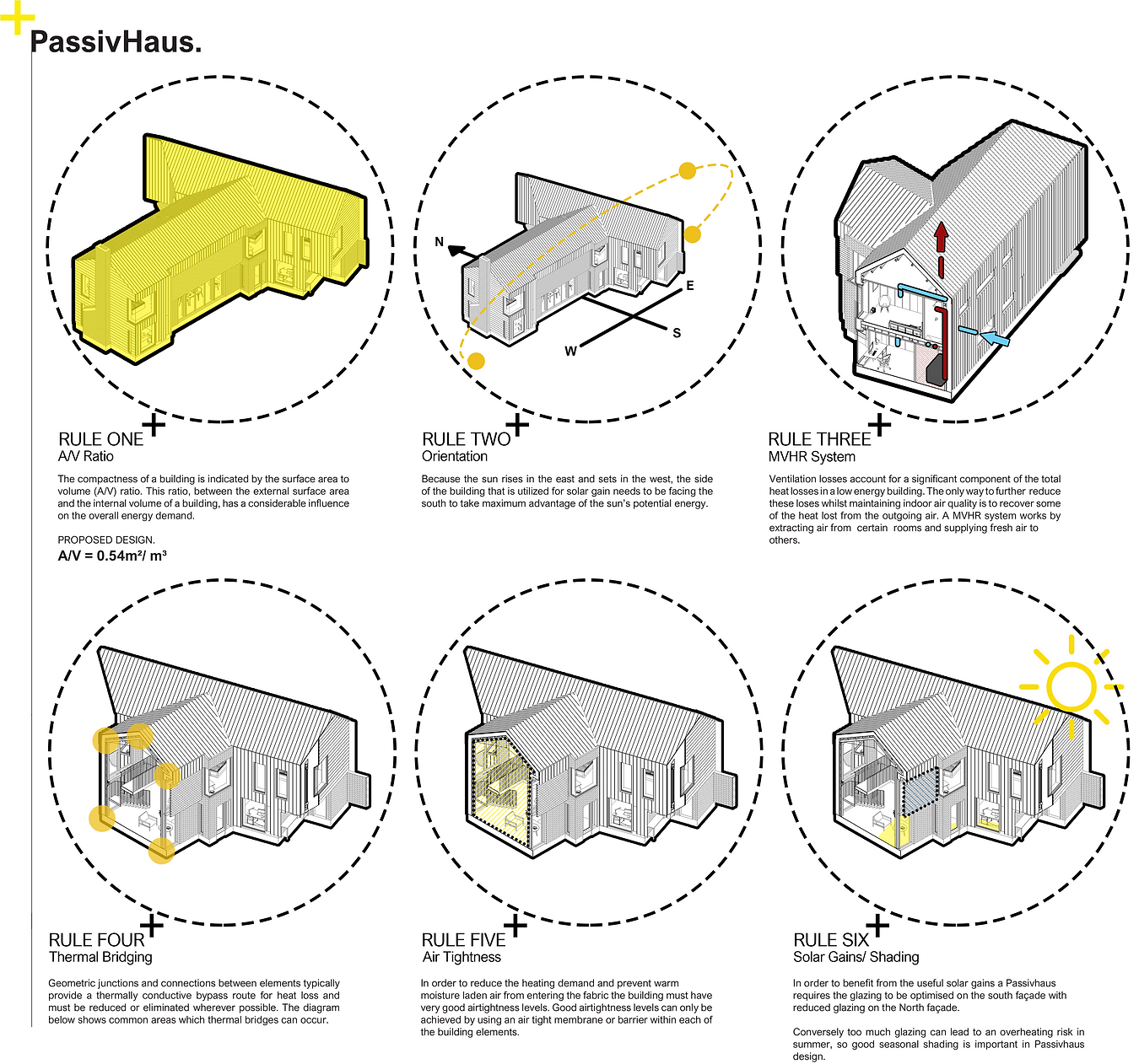 passivhaus passive house design proposal