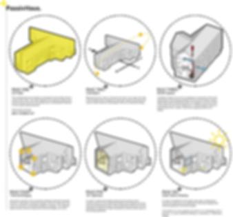passivhaus passive house design proposal