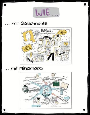 Mit Sketchnotes und Mindmaps.png